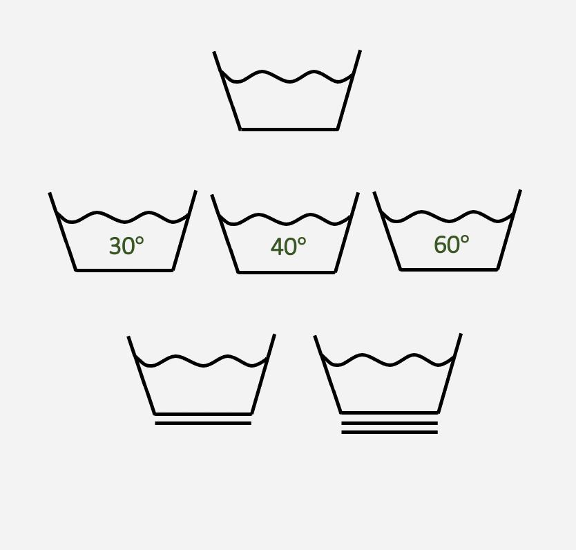 Vaskemærker: Maskinvask