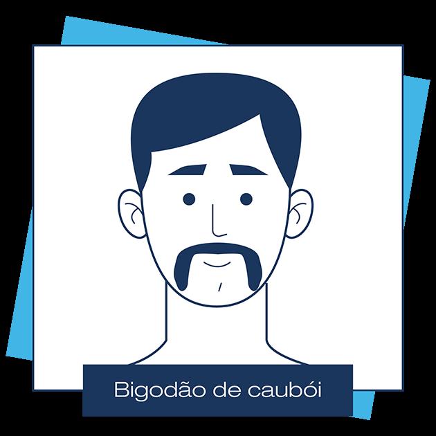 Desenho criado pela Dr. JONES mostra homem com bigode estiloso, como caubói, em artigo sobre modelos de barba para cada formato de rosto.