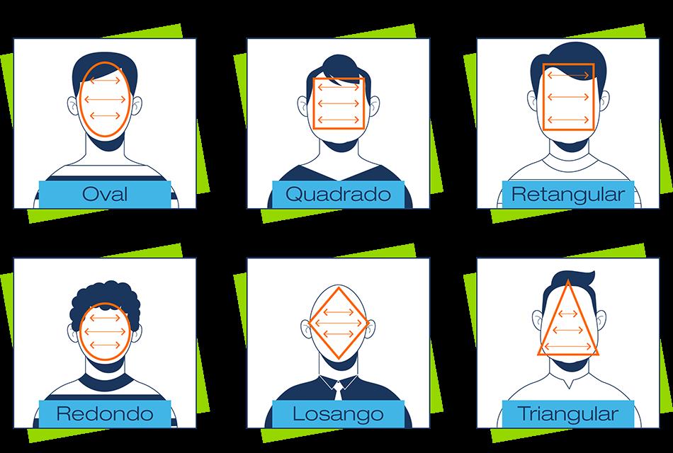 Desenho criado pela Dr. JONES mostra esquema com seis diferentes tipos de rosto: rosto oval, rosto quadrado, rosto retangular, rosto redondo, rosto losango e rosto triangular.