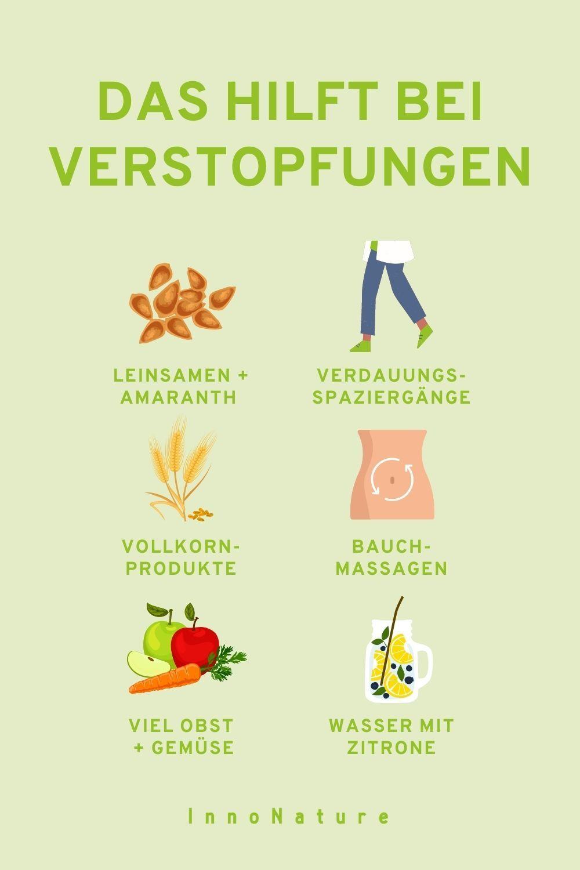 Grafik mit Tipps, die bei einer Verstopfung helfen. Leinsamen, Bewegung, Vollkornprodukte, Obst, Gemüse, Wasser