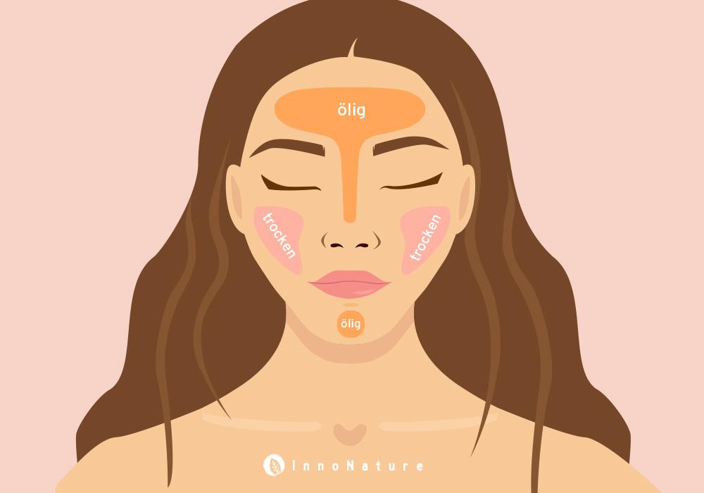 Illustration eines weiblichen Gesichts mit markierter T-Zone auf Stirn, Nasenrücken und Kinn.