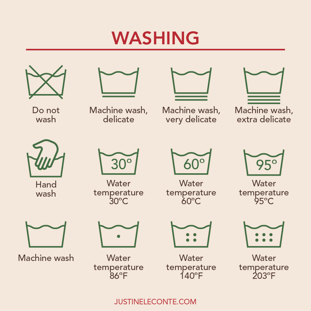 justine leconte blog washing clothing care symbols laundry guide