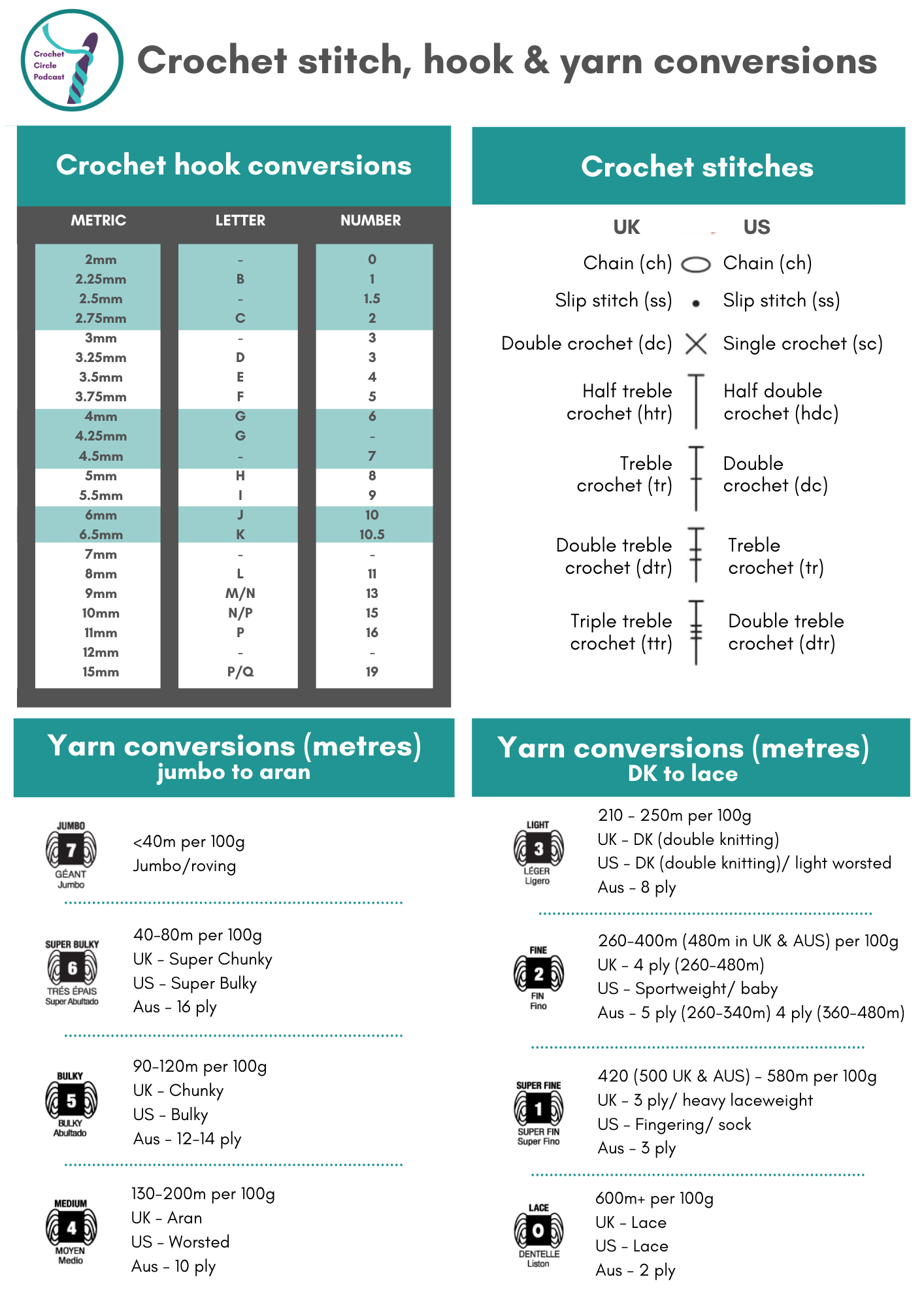 PDF download for hook, stitch and yarn conversions