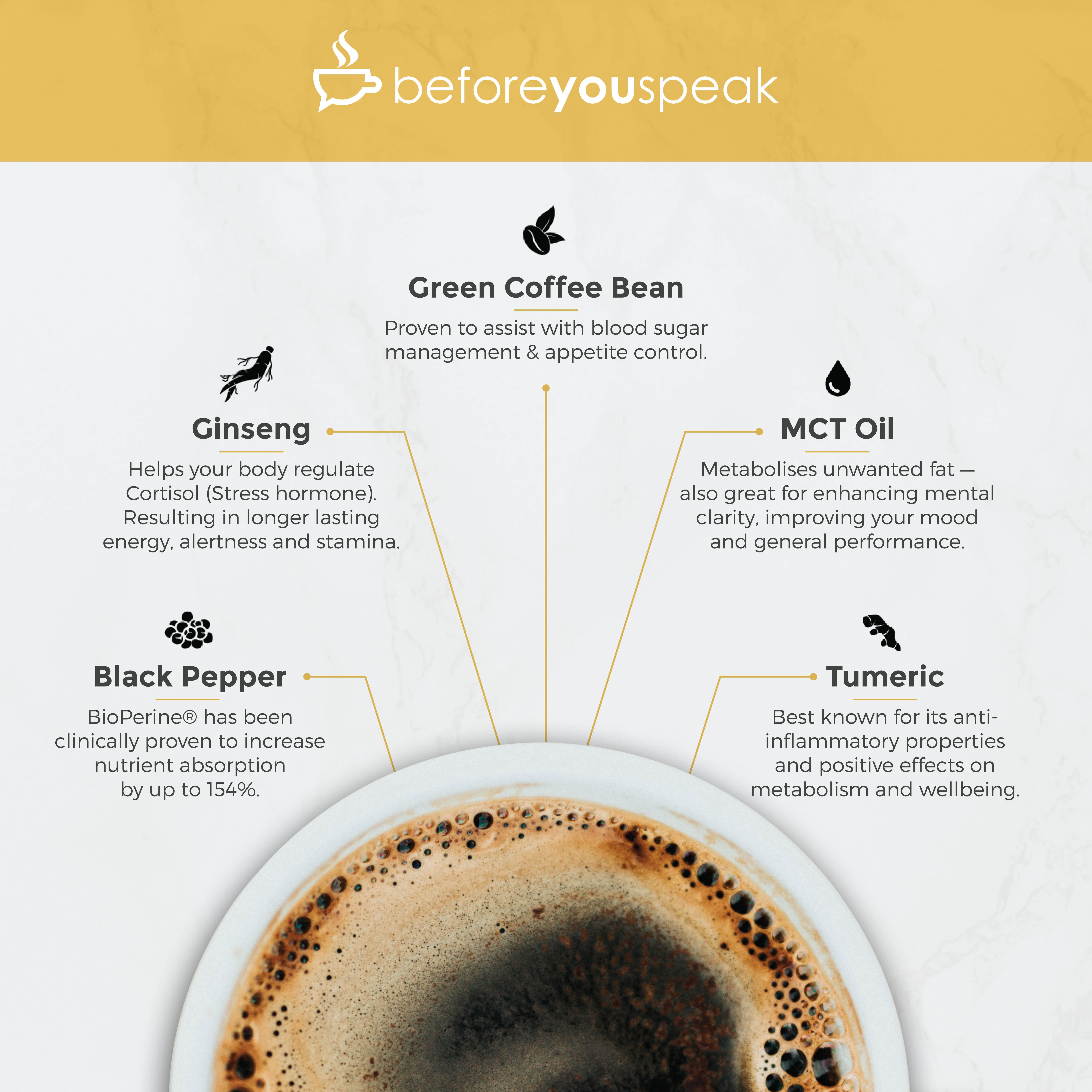 Beforeyouspeak Coffee Singapore