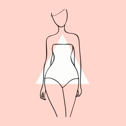 Dress according to your body type guide
