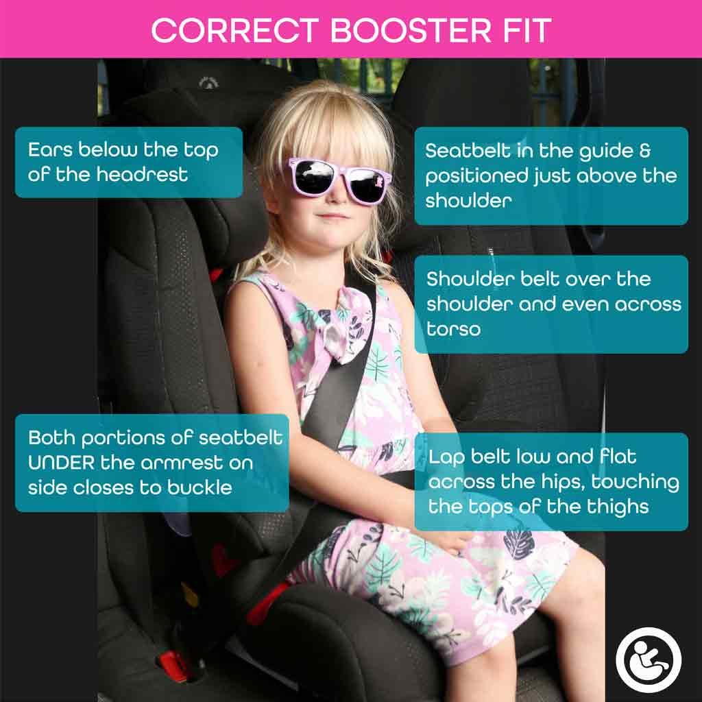 safe booster fit