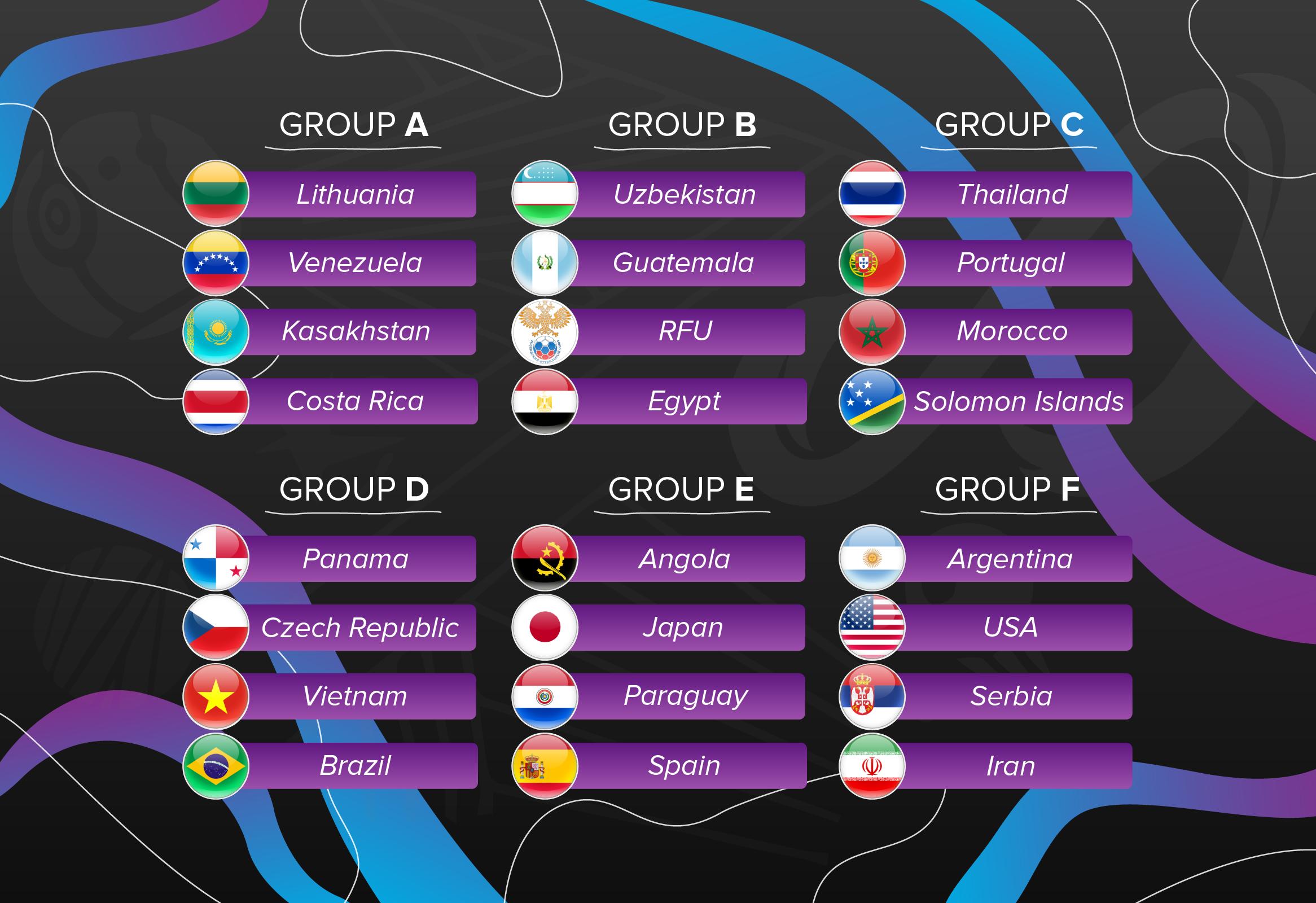 FIFA Futsal World Cup Lithuania 2021 group list