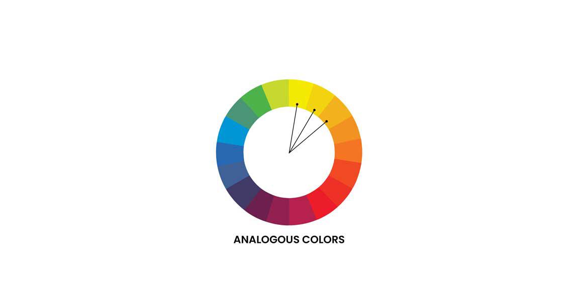 Analogous colors - color wheel