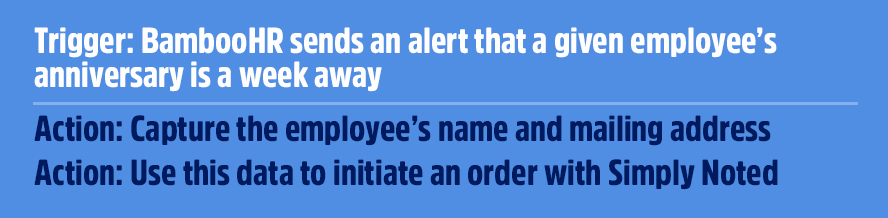 Trigger: BambooHR sends an alert that a given employee's anniversary is a week away Action: Capture the employee's name and mailing address from the BambooHR database Action: Use this data to initiate an order with Simply Noted.