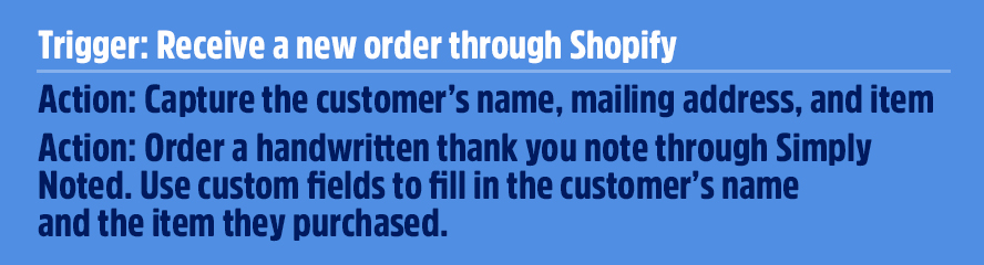 Action: Capture the customer's name, mailing address, and item purchased    Action: Order a handwritten thank you note through Simply Noted. Use the captured data and custom fields to fill in the customer's name and the item they purchased.