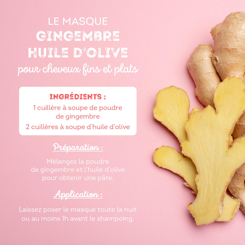 Masque maison ingrédients naturels cheveux fins et plats